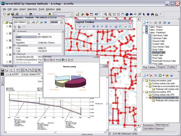 Моделиране на санитарни и канализационни мрежи със SewerGEMS